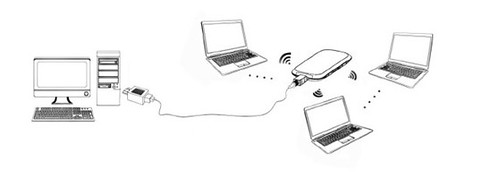 how to connect two laptops via wifi