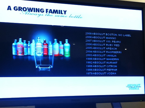 The ABSOLUT Family