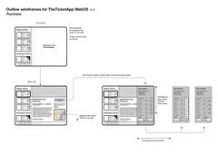 TheTicketApp wireframes