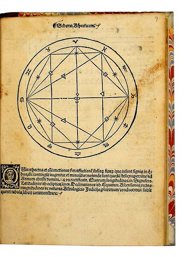 Woodcut diagram in Stoeffler, Johannes and Pflaum, Jacob: Almanach nova in annos 1499-1531