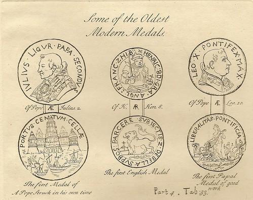Nummi Anglici et Scotici medal plate