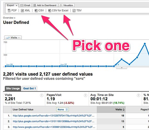 User Defined - Google Analytics