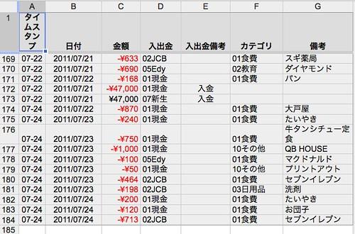 コピー 〜 支出管理2011-07Ryosuke