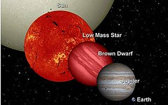 nasa-scientists-search-for-nemesis-nibiru-planet-x (planetarytraveler1) Tags: art illustration digital images x planet astronomy eris planetx tyche thedestroyer nibiru wingeddisc