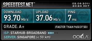 AFTER (Fibre): Speedtest - MaxOnline Infinity Elite (150Mbps)