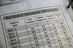 teaching textbooks grade report
