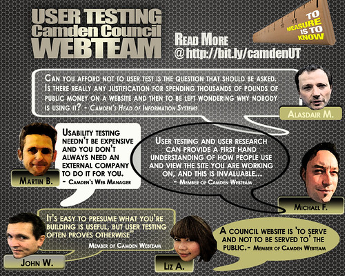 User Testing by the Camden Council Webteam