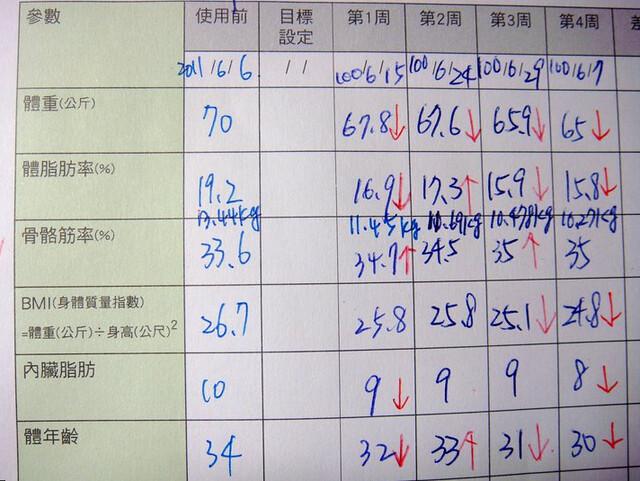 黃國華TRA一個月1