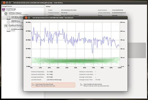 Disk Utility HDD ro teszt