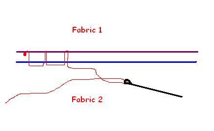 blind stitch