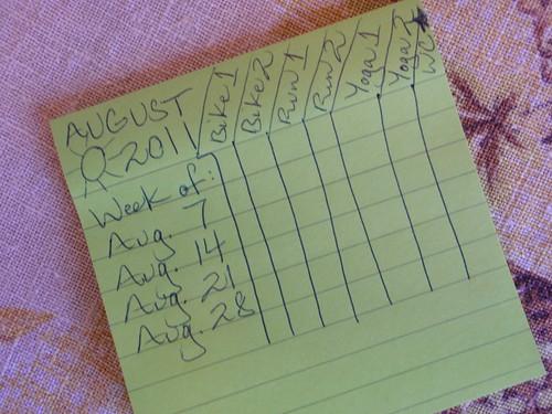 August 2011 Star Chart