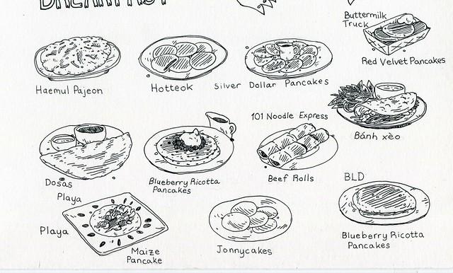 Pancakes005
