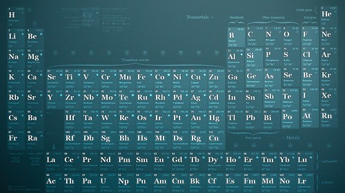 1366x768 Periodic table wallpaper / desktop / background  v2.  Download free!