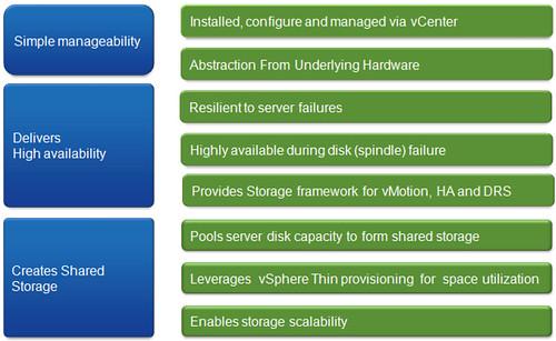 DRS » boche net – VMware vEvangelist