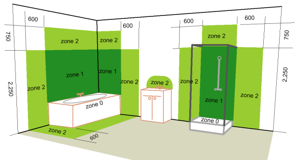 Bathroom Zones bathroom zones - home design
