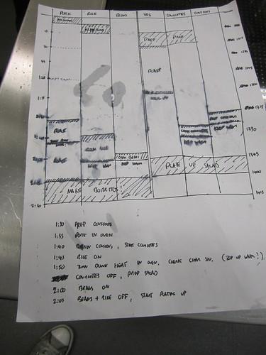 Nom Chompsky's Master Schedule