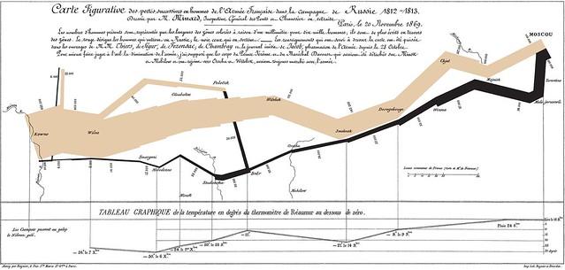 Napoleon's Journey