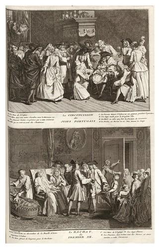 004-La circuncision de los judios- La redencion-Ceremonias et coutumes religieuses de tous les peuples du monde 1741- Bernard Picart-© Universitätsbibliothek Heidelberg