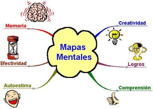 mapamental2