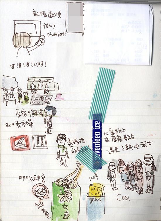 [本子。日本]DAY 11。原宿。跳蚤市集。明治神宮