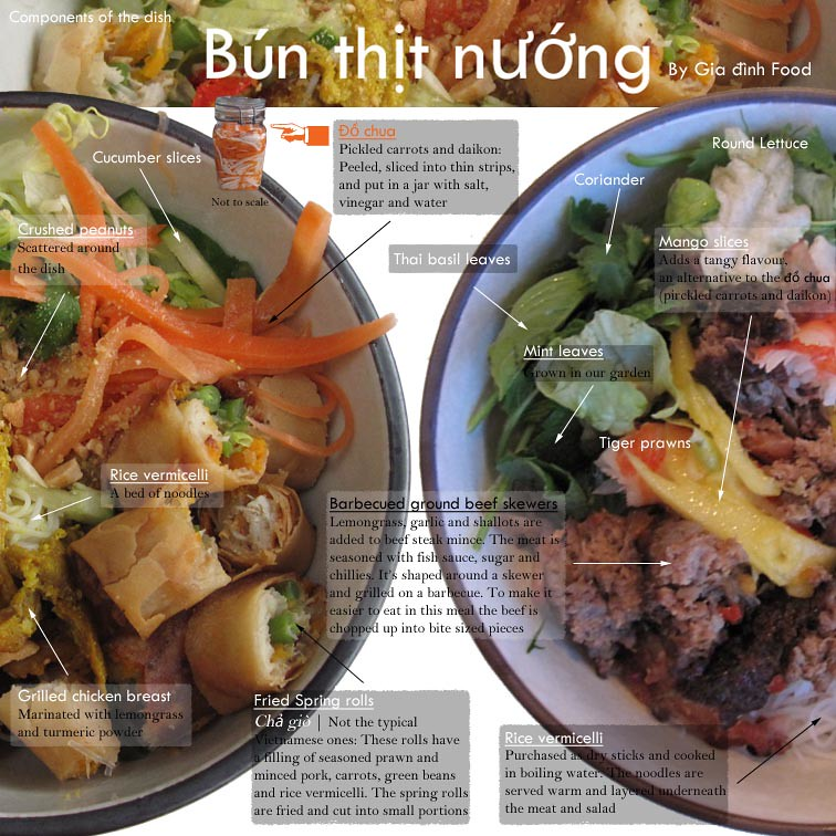 Bun thit nuong guide