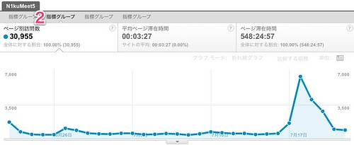 スクリーンショット 2011-07-24 11.31.39-1