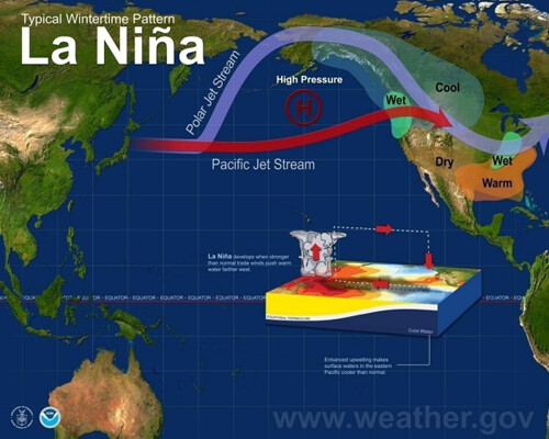 La Nina weather patterns