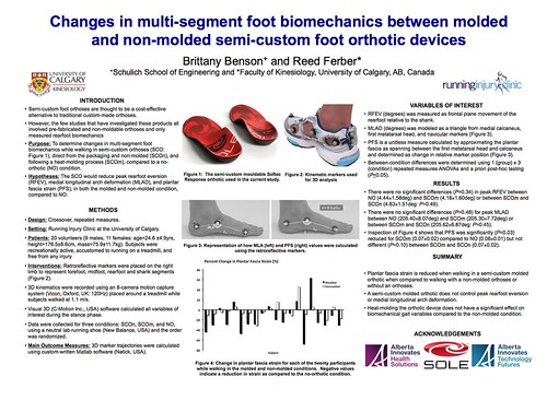 Changes in multi-segment foot biomechanics between molded and non-molded semi-custom foot orthotic devices