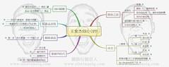 王紫杰SRO OPP4blog