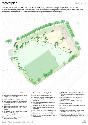 Council's proposal for Drapers Field