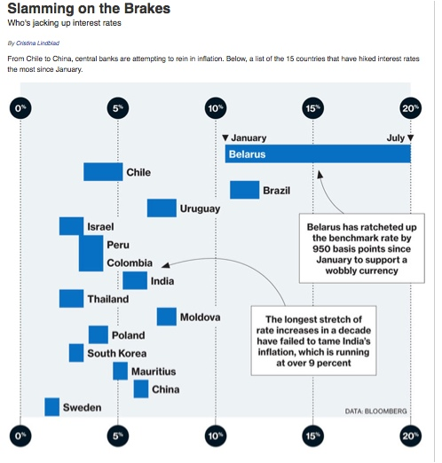 bloomberg-businessweek-chart