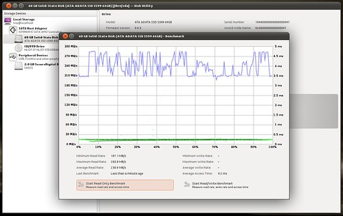 Disk Utility SSD ro teszt