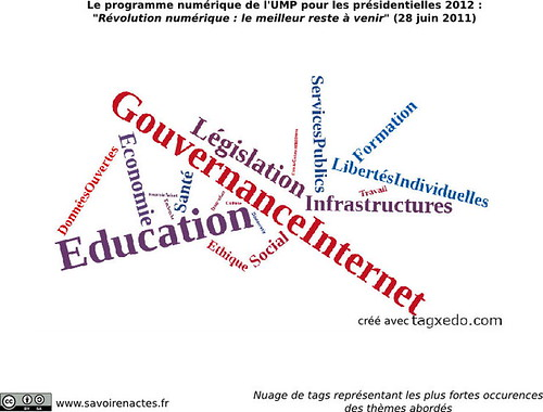 Programme numérique UMP Présidentielles 2012