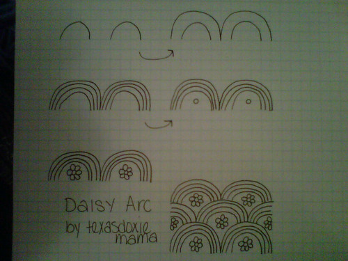 daisy arc tangle by texasdoxiemama