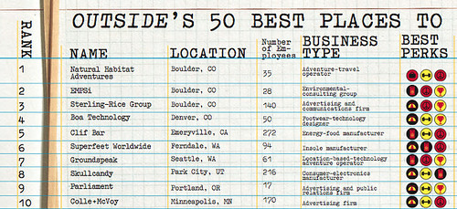 Outside's Best Places to Work top ten