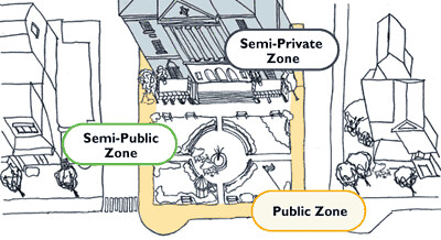 Zone of public and semi-public space, urban design