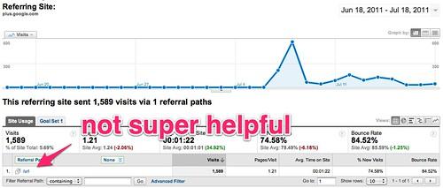 Referring Site: - Google Analytics