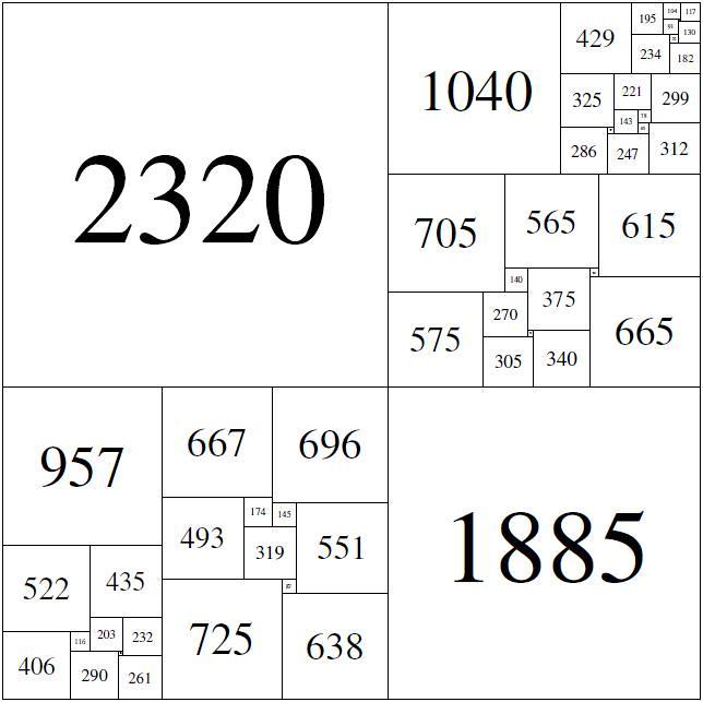 División en 55 cuadrados distintos