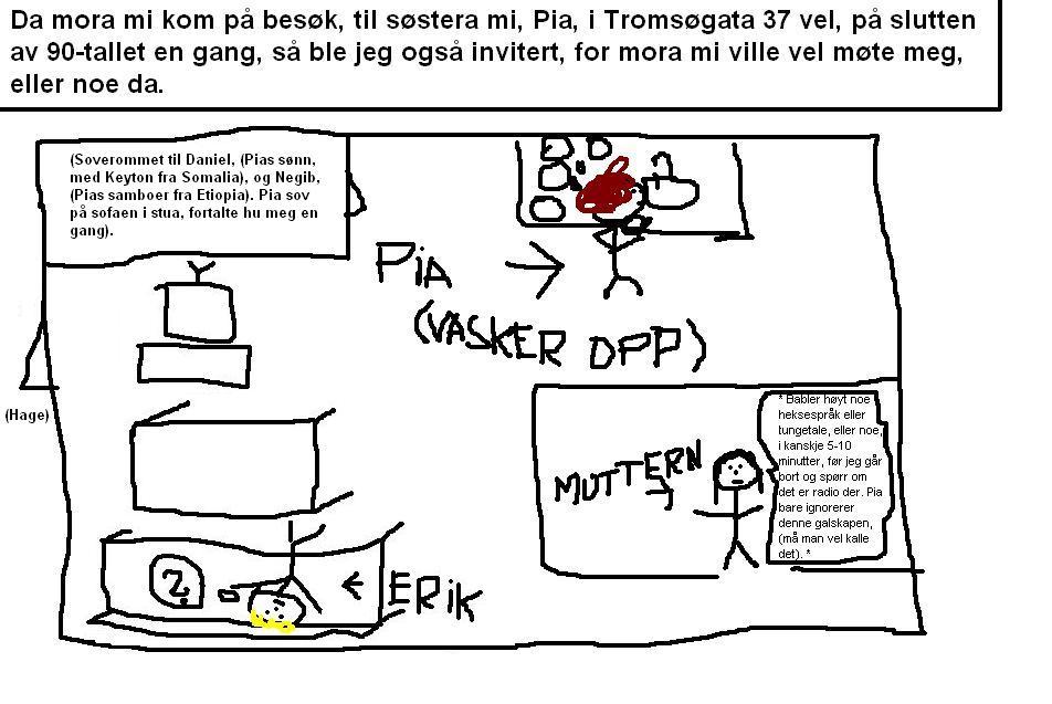tromsøgata tegneserie