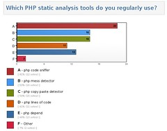 Static Analysis Tools Poll Results (phpcs 81%, phpmd 59%, phpcpd 59%, phploc 41%, phpdpd 48%)