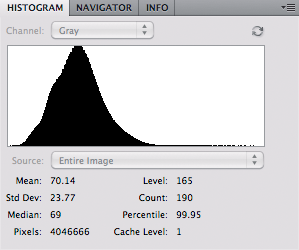 Example original - histogram