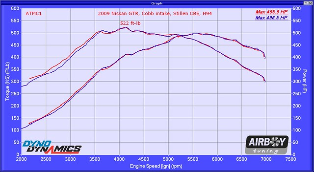 2009 Nissan GTR Intake CBE H94 250098