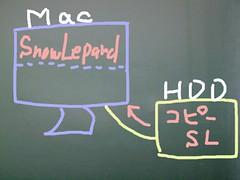 外付けHDDからMacへコピー