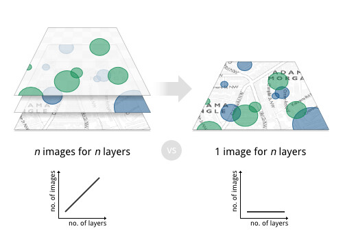 Compositing makes maps load and feel faster by merging multiple map layers into a single map layer.