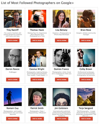 Most Followed Photographers - Who to follow on Google Plus? Google+ Suggested Users. by stevegarfield