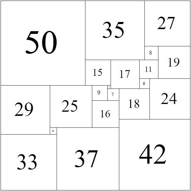 División en 21 cuadrados distintos