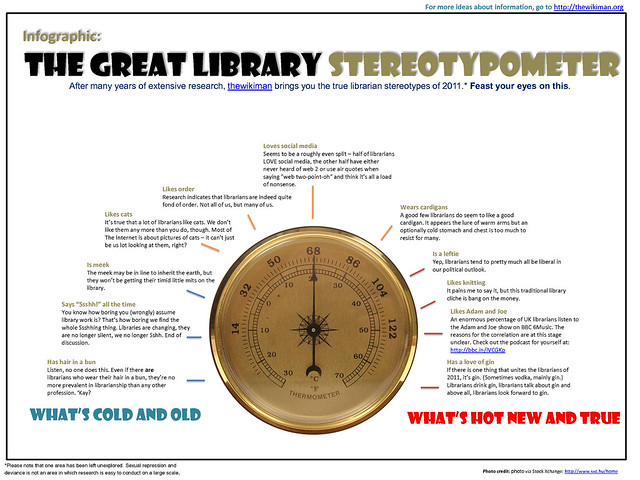 library stereotyes