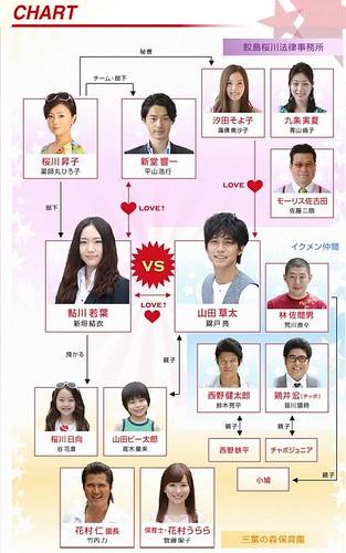 zenkai_girl_chart