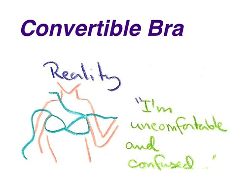 Convertible Reality