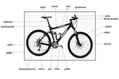 Obrázkový a výkladový slovník pro bikerky